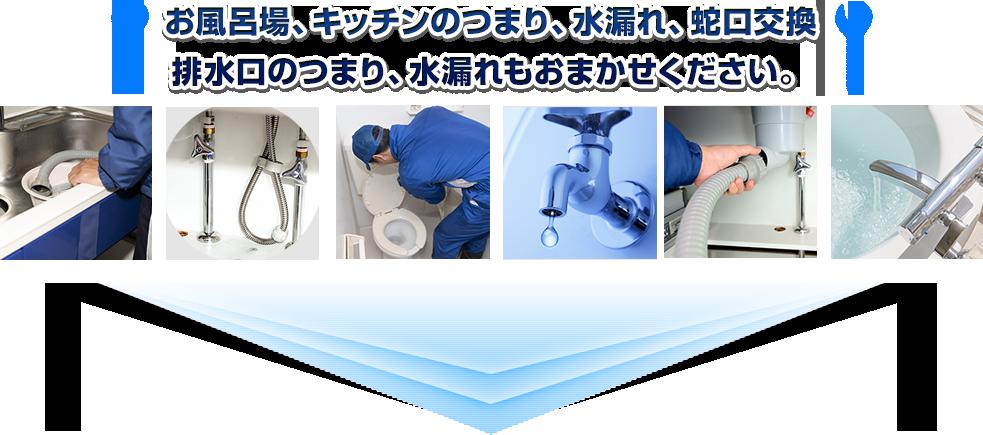 お風呂場、キッチンのつまり、水漏れ、蛇口交換排水口のつまり、水漏れもおまかせください。